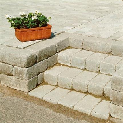 S:t Eriks murar och block