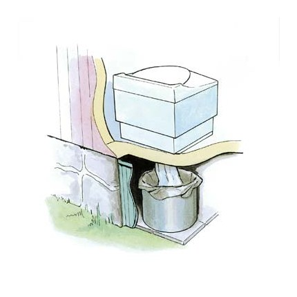 Toalett fritidshus utan el