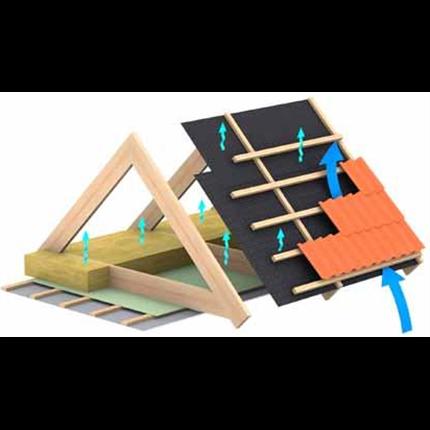 Mataki Halotex taksystem för kallvindar