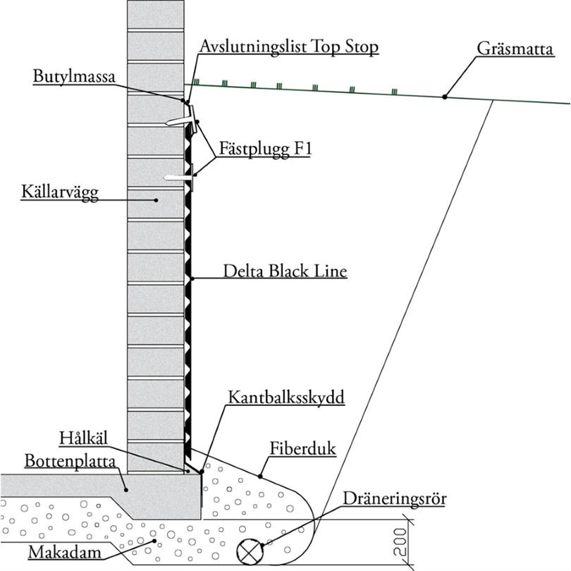 Delta Black Line
