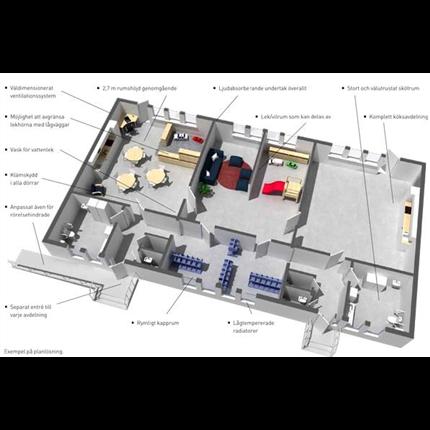 Planlösning Temporent modulsystem KLOSS förskola