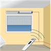 Automatiserade rulljalusier, radiostyrda styrsystem