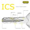 Evva ICS låssystem