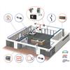 KNX-kommunikation, integrering av Waremas komponenter