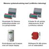Warema LonWorks®-technology