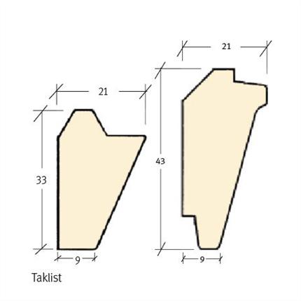SEBE-listen standardprofiler, Taklist