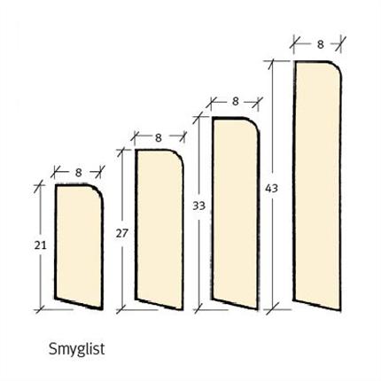 SEBE-listen standardprofiler, Smyglist