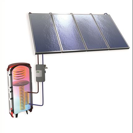 Plannja Hybrid solvärmepaket