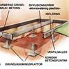 Grönvallens flexigrund torpargrund detalj