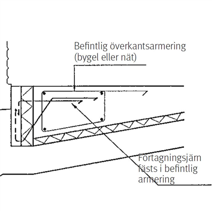Grönvallens GC-sockel