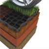 Plastinject Plupave gräsarmering
