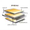 Flexible Office installationsgolv GP600ALU