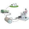 Disperator GTS i avfallsprocess