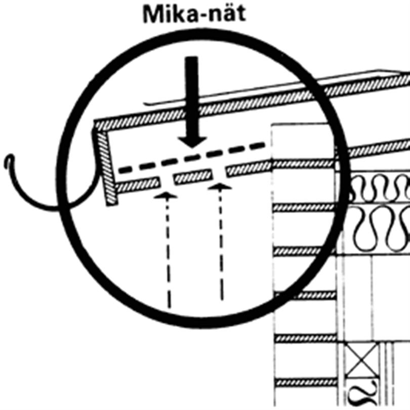 Mika-nät