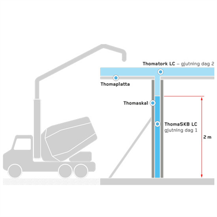 ThomaSKB LC betong