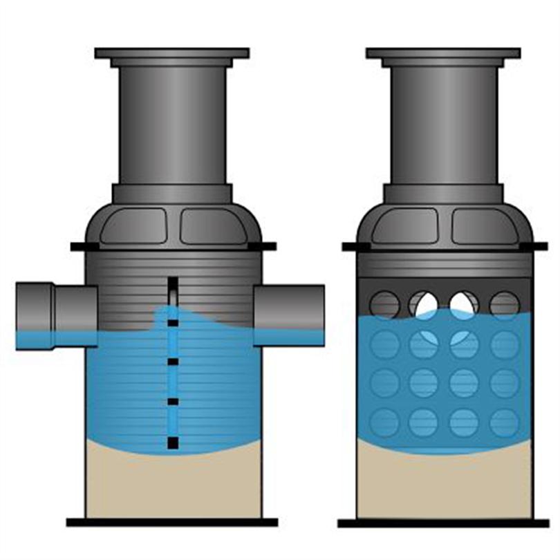 Dagvattenbrunn för att rena dagvatten