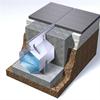 Elkington Slotdrain ytavvattningsystem Unislot