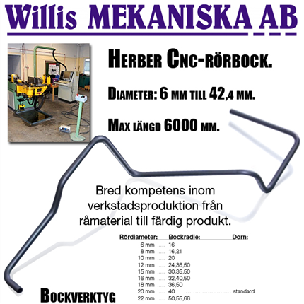 Rörbckning Willis Mekaniska