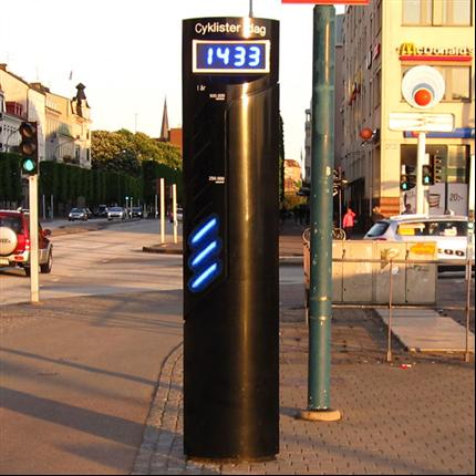 TMI cykelbarometer