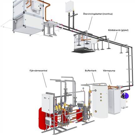 Högfors GST Hybridvärme System