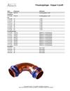 Altech Beskrivningstext Pressdelar - Presskopplingar, Koppar V-profil
