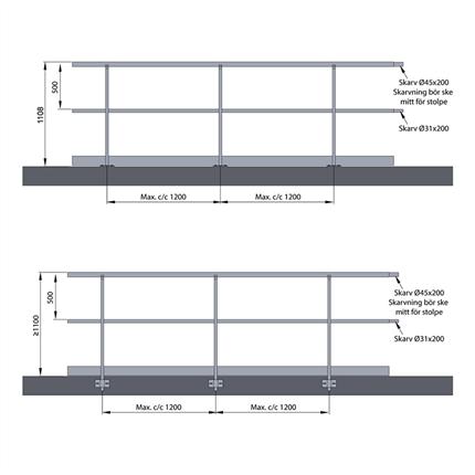 Weland Industriräcke, montagealternativ