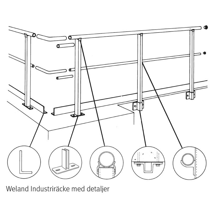 Weland Industriräcke med detaljer