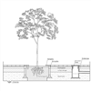 Luft- och vatteninfiltration av växtbäddar, anläggningsförslag