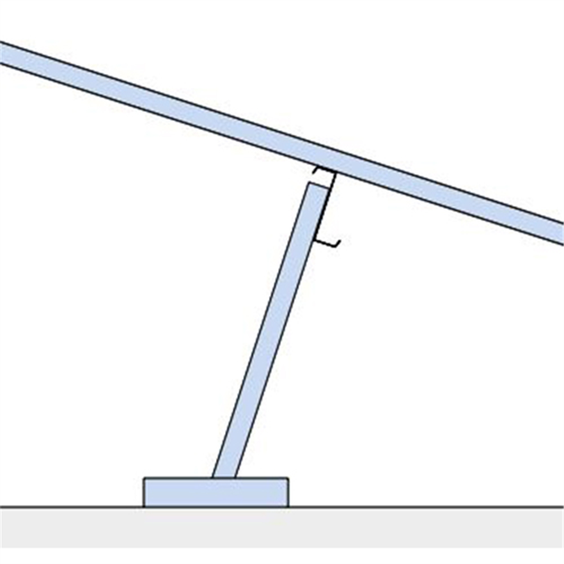 Lindab uppstolpat taksystem 1