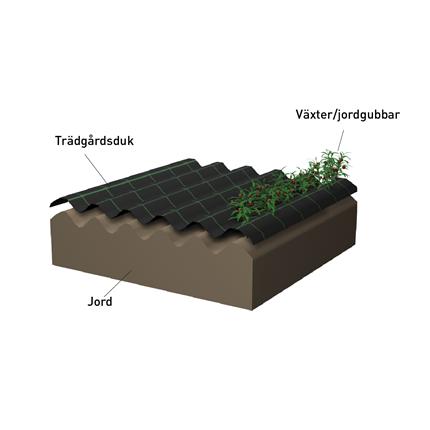 Terra Home trädgårdsduk