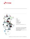 TTM Shuntopac EM, shuntgrupper med energimätning