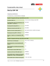 Hållbarhetsdatablad StoCryl GW 100 2017