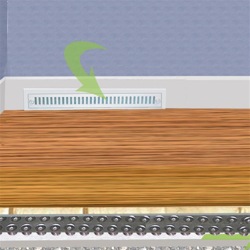Ventilerat golvsystem
