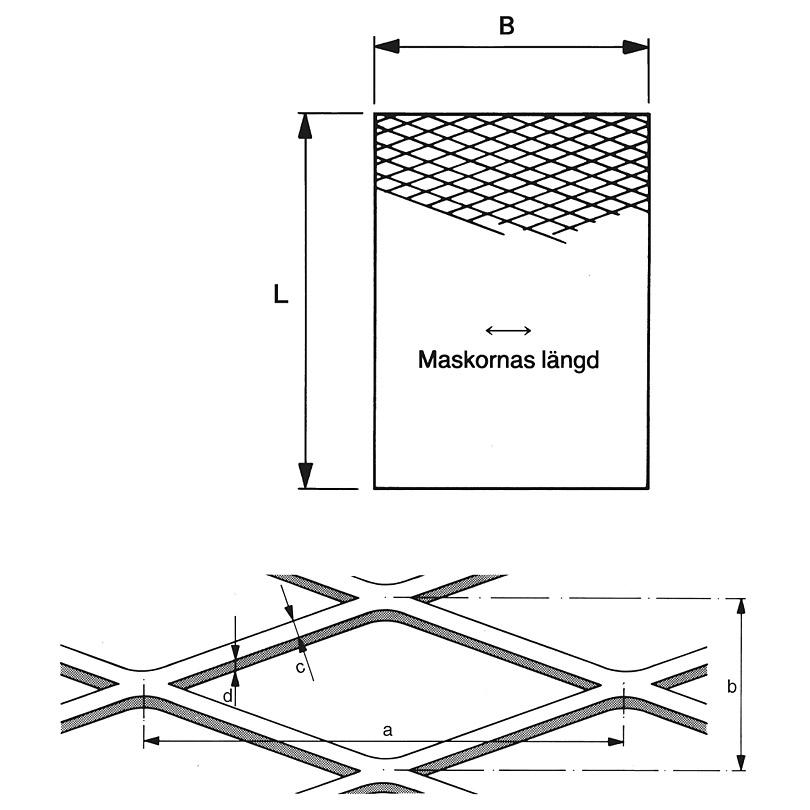Weland sträckmetall, beteckningar