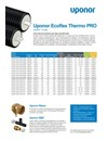 Uponor Ecoflex Thermo PRO