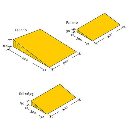 ISOVER Kil (motfallskil)