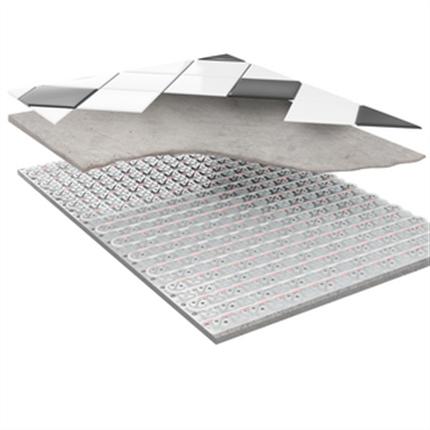 Roth Clima Comfort golvvärmesystem
