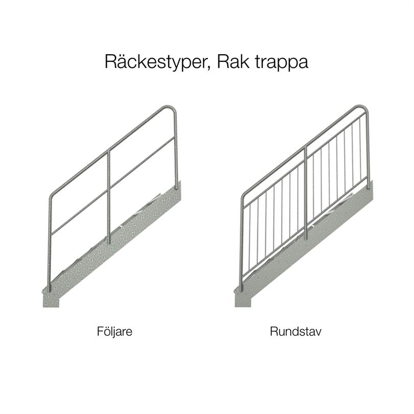 Vytab Räckestyper för rak trappa
