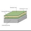 Deckshield ID golvbeläggningar, systemuppbyggnad