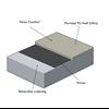 Peran Comfort golvbeläggning, systemuppbyggnad