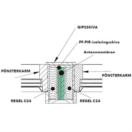 Finnfoam Signal förstärkningselement