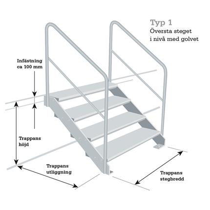 Häfla 10-dagarstrappa Typ 1 med översta steget i nivå med golv