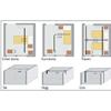 Skensystem, typer och monteringsalternativ
