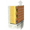 Stofix ventilerade tegelfasader med värmeisolering