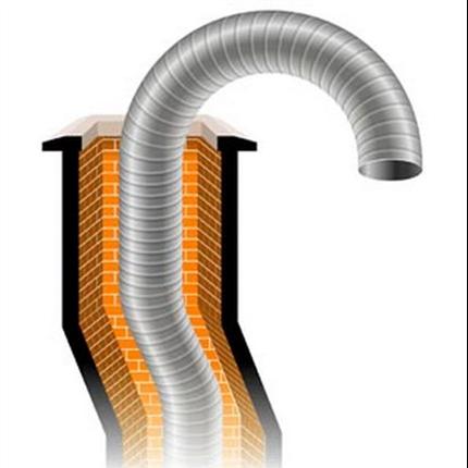 SFS Flex stålrör