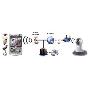 Övervakningsvideo till mobiltelefon eller dator