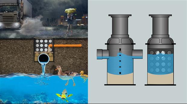 Smart rening av dagvatten
