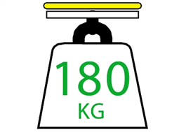Direktlast 180 kg/kvm